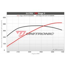 Unitronic Stage 3 Tuning & Dual Pulley + Belt Kit - Audi S4 B8.5